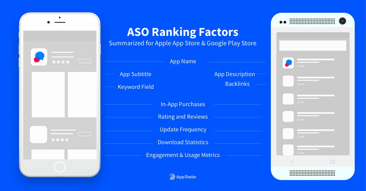app-ranking-factors