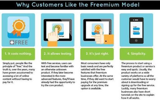 freemium-app-model